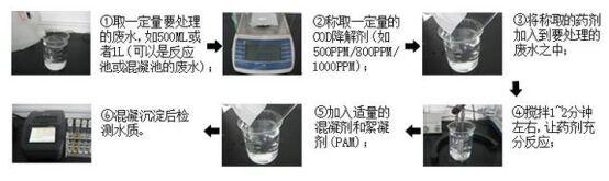 COD去除剂烧杯定量