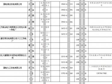 全国各地火电厂发电厂名单名录通讯录信息