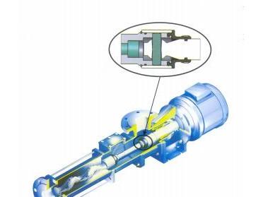 英国莫诺螺杆泵MONO水泵转子定子