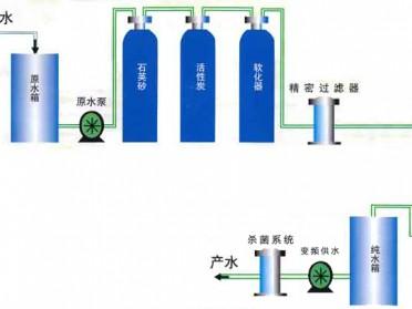 北京顺义厂家水处理、净水服务、每小时3000L超滤设备、