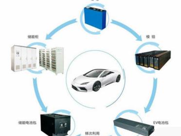 上海新能源汽车回收,新能源汽车电池回收,库存动力电芯回收,电池模组回收